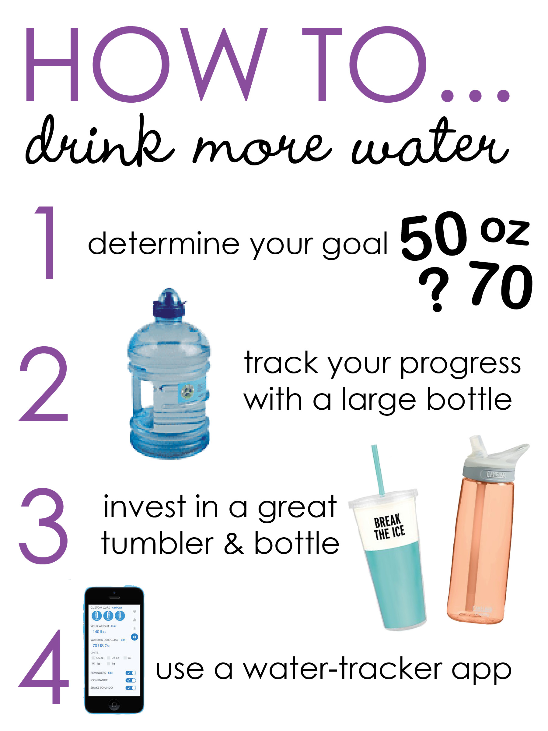 One response to how to drink more water